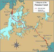 Panama-Canal-rough-diagram-quick