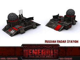 Russianradar