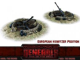 EU HowitzerPosition