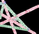 Médianes (du triangle)