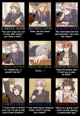 File:Luckily I found this FEF alignment chart on Tumblr.png