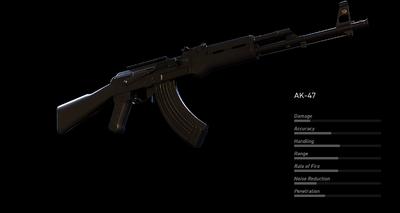AK47wlstats