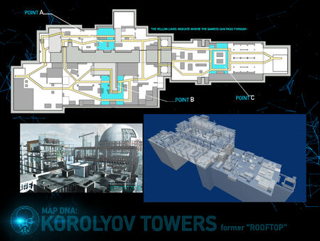 Korolyov overview