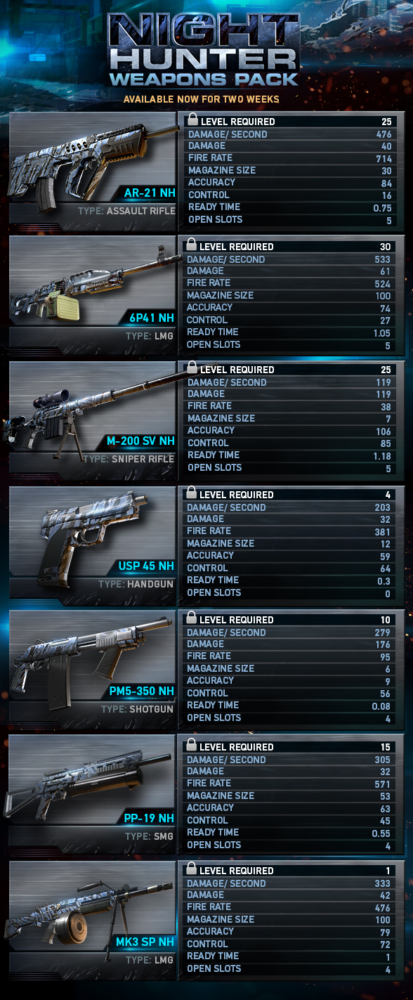 WeaponsStatstcm2186496