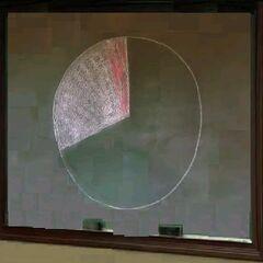 World Pie Chart (<a href=