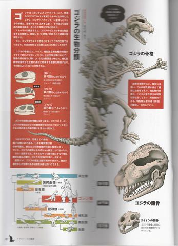 File:Godzilla synapsidimage.png