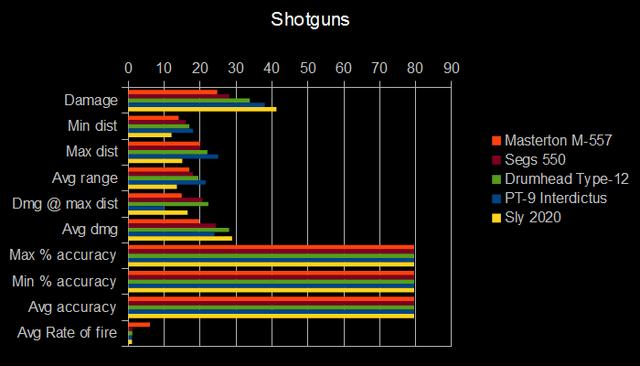 File:Shotguns.png