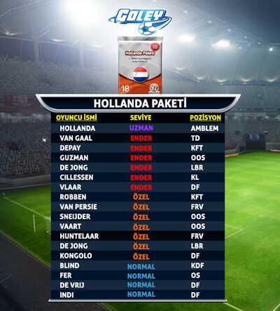 Goley-MMO-Hollanda-Paketi