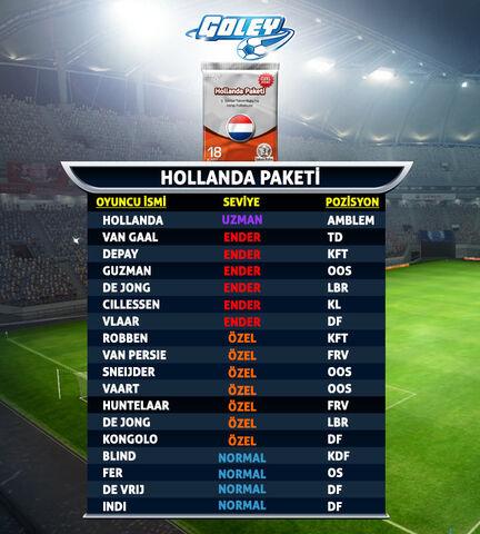 File:Goley-MMO-Hollanda-Paketi.jpg