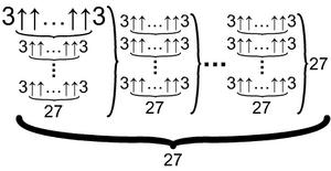 S(3,2,4,2)