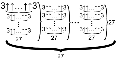 File:S(3,2,4,2).png
