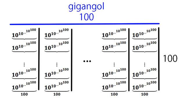 File:Gigangol.jpg
