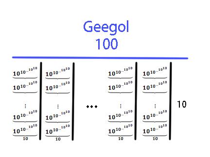 ファイル:Geegol.jpg
