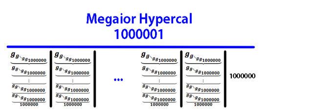 File:Megaior Hypercal.jpg