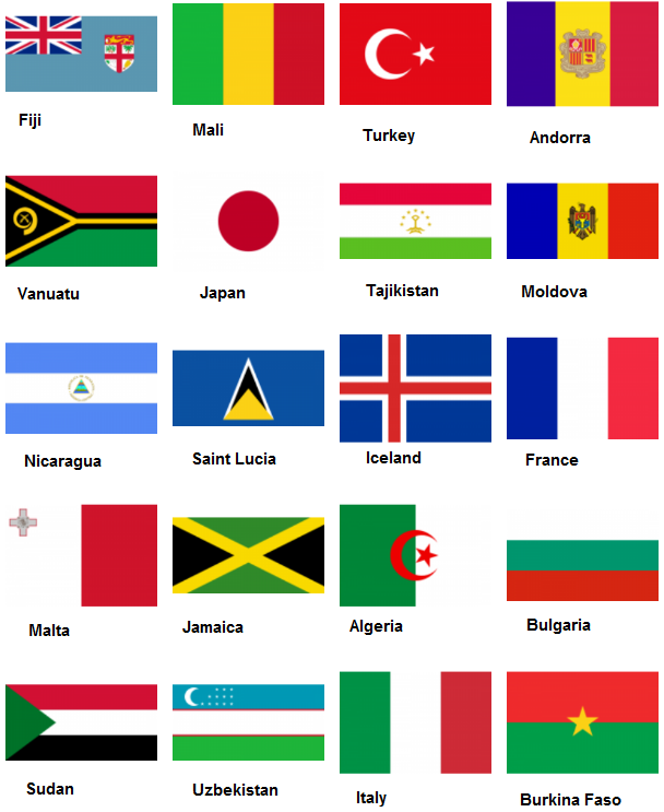 Country Flag Quiz Level 2