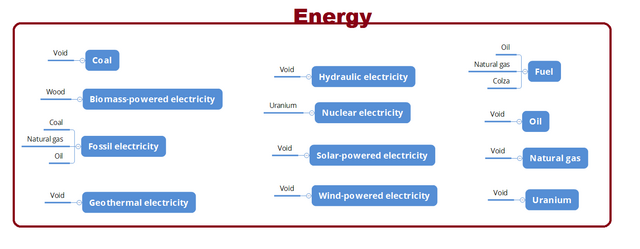File:Energy Sector needs.png