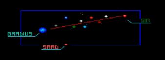 Metalion Solar System