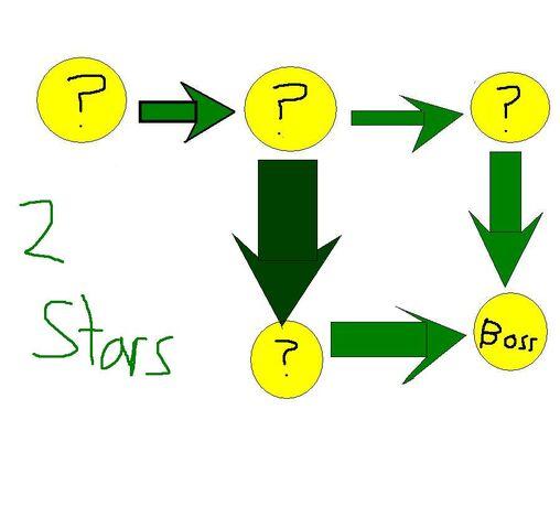 File:2 star.jpg