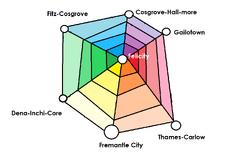 ICC zone map