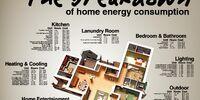 Green Energy A/C Alternatives
