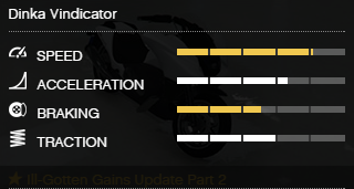File:Vindicator-GTAV-RSCStats.png