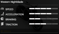 Nightblade-GTAO-RSCStats