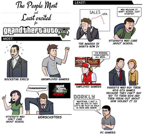 File:Who's the least and most excited for GTA V?.jpeg