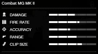 File:CombatMGMKII-GTAO-RSCStats.PNG