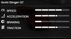 StingerGT-GTAO-RSCStats