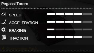 File:Torero-GTAO-RSCStats.PNG