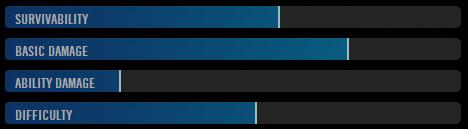 File:Mosgog Stats.PNG