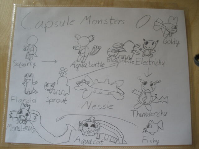 File:Capsule Monsters.JPG