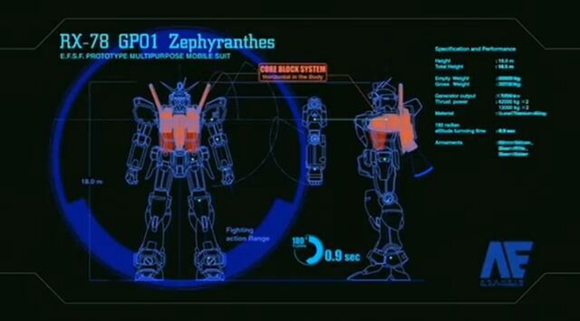 File:GP01 specification and performance.jpg