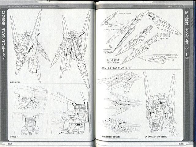 File:GN-011 - Gundam Harute - Technical Detail & Design0.jpg