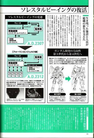 File:3rd 4th Gen comparison.jpg