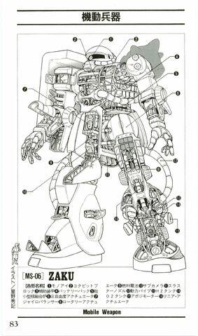 File:MS-06 Zaku II - Entertainment Bible 1 - MS Gundam Encyclopedia.jpg
