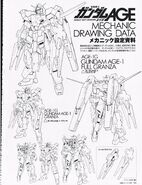 Gundam AGE-1 Full Granza - Equipment