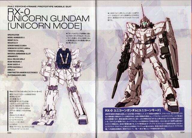 File:RX-0 Unicorn Gundam-U - SpecTechDetailDesign.jpg