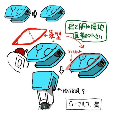 File:G-Self Shoulder.jpg