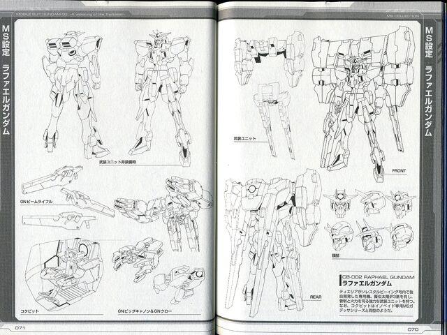 File:CB-002 - Raphael Gundam - Technical Detail & Design.jpg