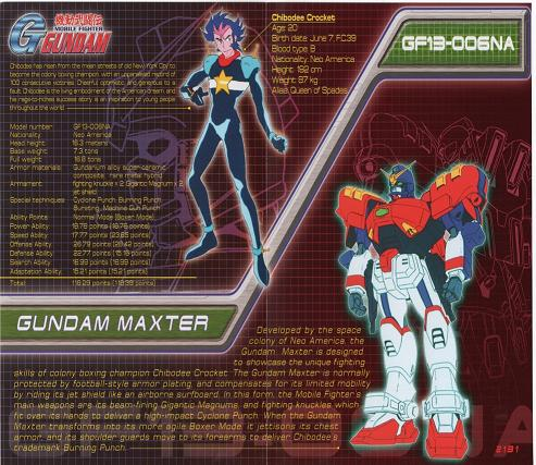 File:-animepaper.net-picture-standard-anime-mobile-fighter-g-gundam-chibodee-and-gundam-maxtor-120919-angelearth10-preview-2eafdf66.jpg