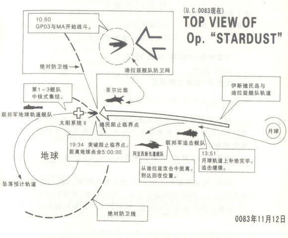 File:Stardust Memory Novel 023.jpg