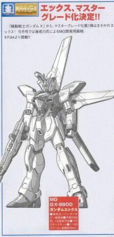 File:MG-GX-9900.jpg