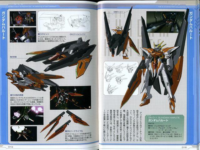 File:GN-011 - Gundam Harute - Data File.jpg
