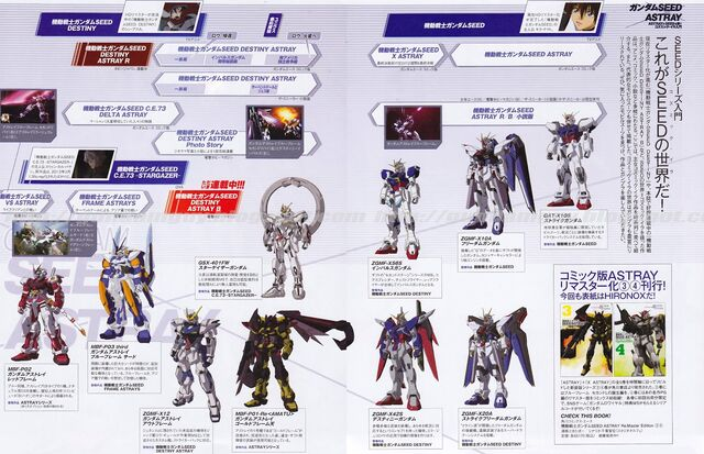 File:Gundam SEED Astray R & B - Mobile Suit Introduction.jpg