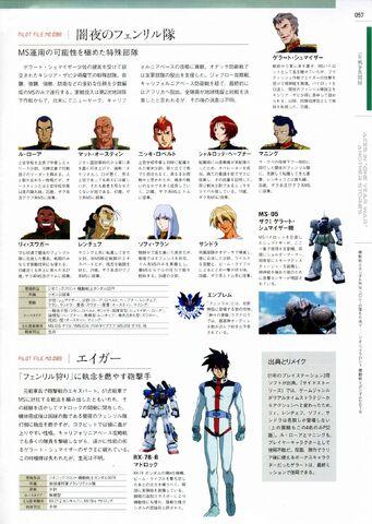File:Midnightfenrir-profile.jpg