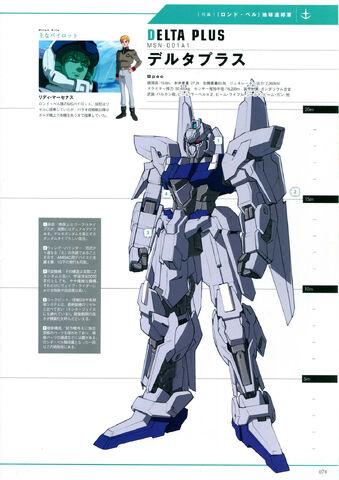 File:Deltaplus-profile.jpg