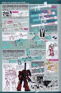 MS-06S Char's Zaku II weaponry