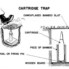 Cartridge booby trap.