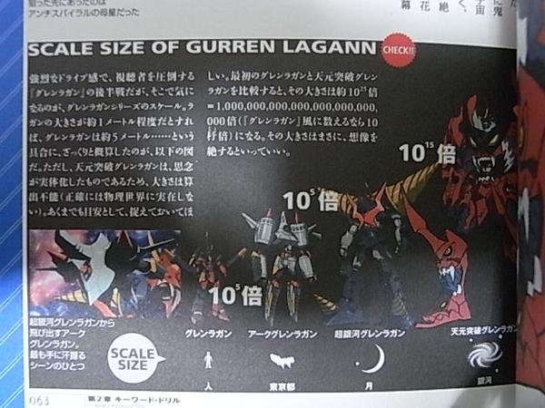 File:TTGL Official Guide Book.jpg